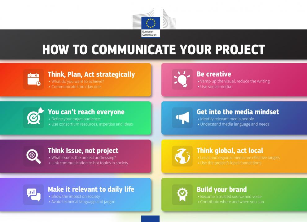 Howtocommunicateyourproject_0