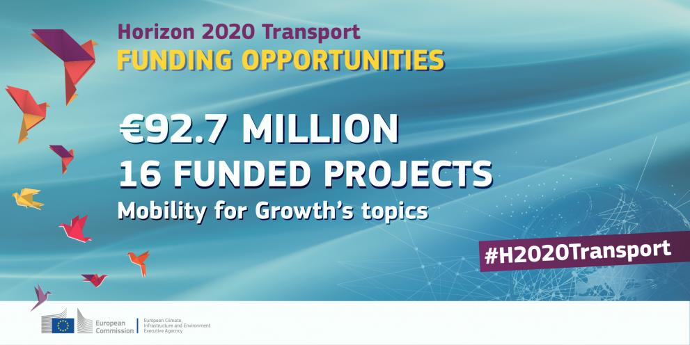 €92.7 million EU funding awarded to 16 H2020 Transport projects